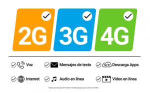 2G 3G 4G